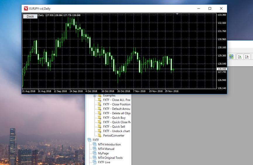 Undock chartで複数画面にMT4を表示する