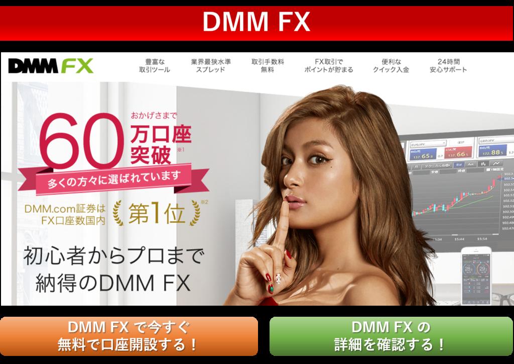 DMMFX