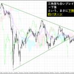 ドル円貿易戦争への懸念からついに105円割れへ|円高はどこまで続くのか?