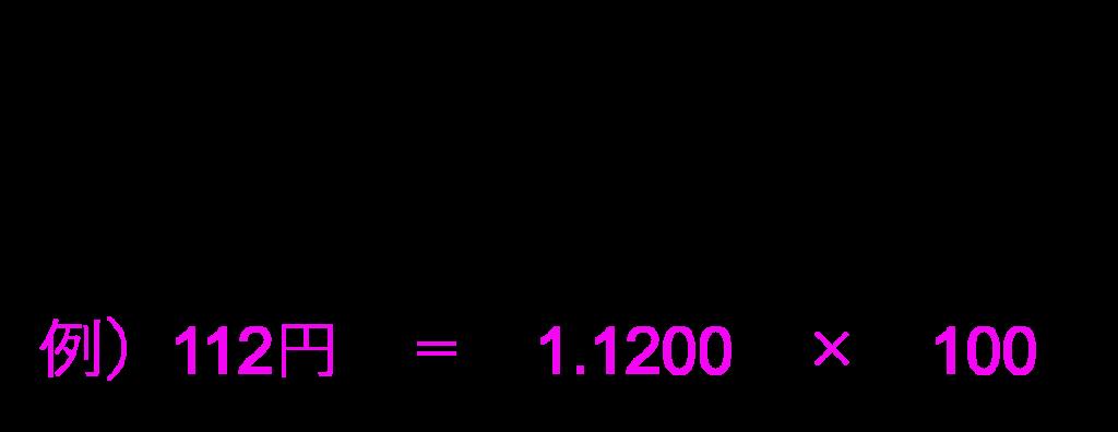 クロス円の計算方法