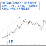 仮想通貨の今後は?【2018年】
