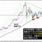 株式市場に不穏な値動き!?今後のドル円為替のポイントは?