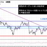 来週のドル円・ユーロドルの見通しと今後の注目ポイントは?
