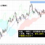 ドル円、再度112円トライなるか?米中貿易懸念に要注意!
