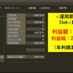 【ループイフダン初心者向き】月1,000pips稼いだ設定条件を公開