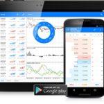 スマホ版MT4アプリの使い方・インストールとおすすめFX会社