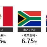 トルコリラ円スワップポイントのFX会社比較ランキング【2019年】