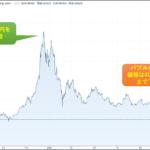 FXと仮想通貨ではどちらが稼ぎやすいのか?この疑問を解消!