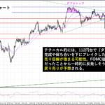 【為替予想】3月FOMCで円高!今後のドル円相場の見通しは?