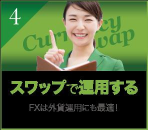 スワップ運用するFX