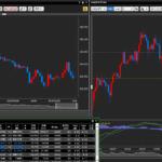 DMM FXのチャートの見方・使い方を元銀行員が分かりやすく解説!
