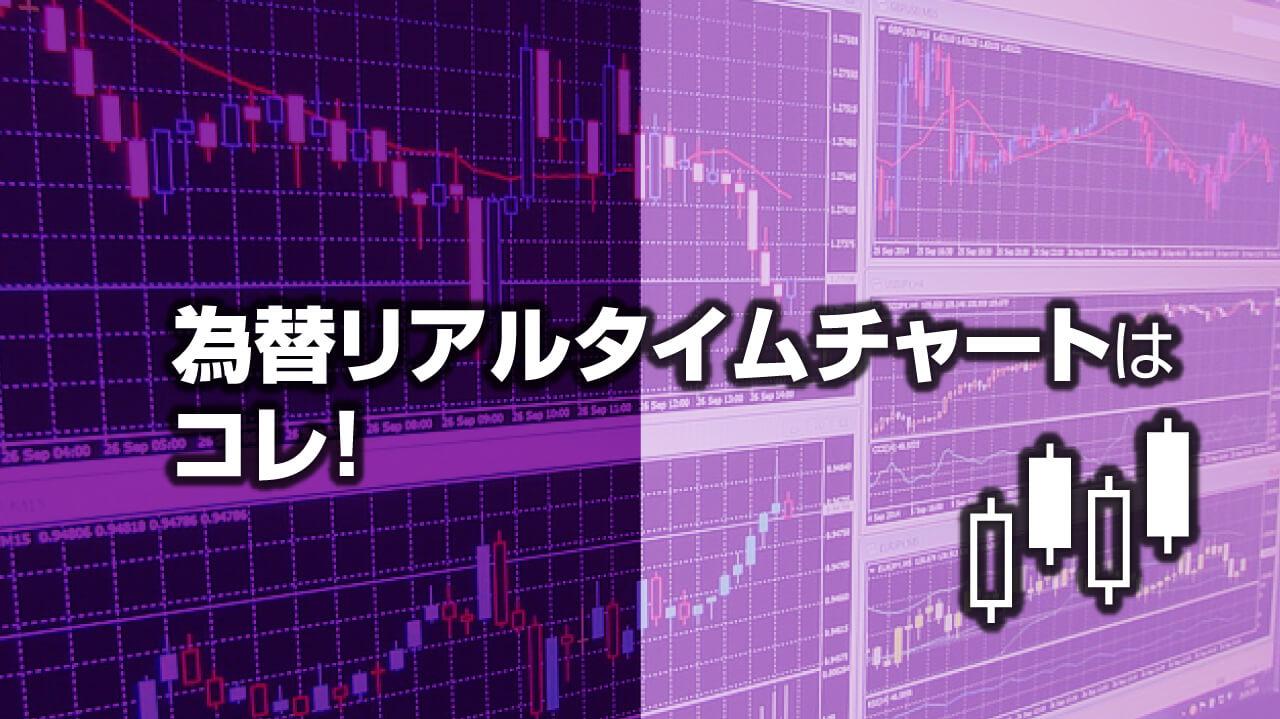 ドル 円 チャート リアルタイム